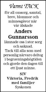Anders Gunnarsson